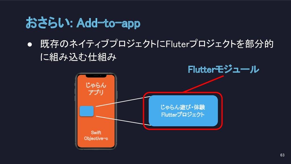 おさらい: Add-to-app ● 既存のネイティブプロジェクトにFluterプロジェクト...
