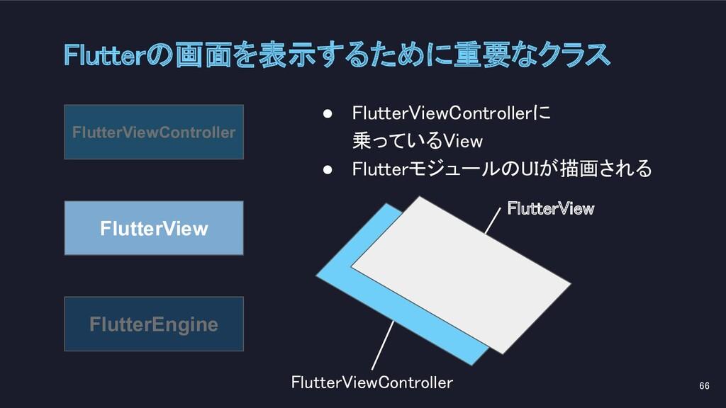 Flutterの画面を表示するために重要なクラス 66 FlutterEngine Flu...