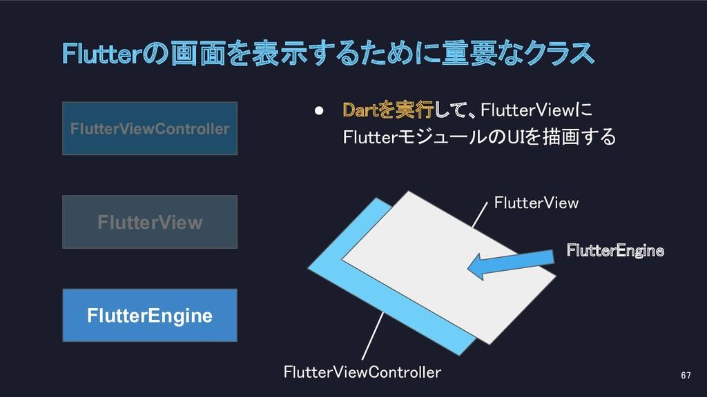 Flutterの画面を表示するために重要なクラス 67 FlutterEngine Flu...