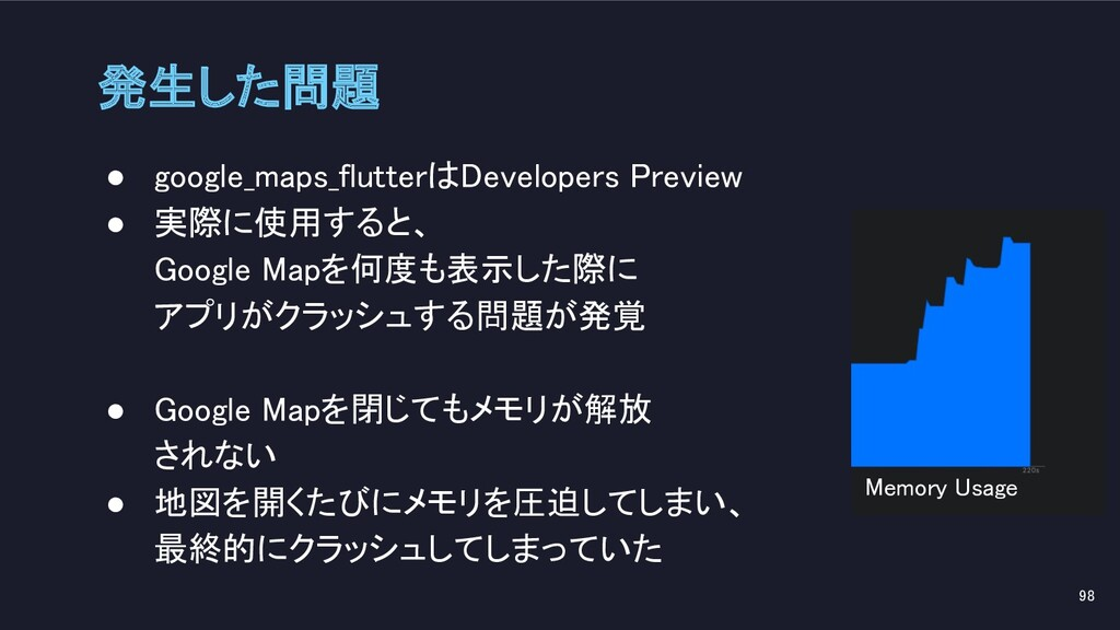 ● google_maps_flutterはDevelopers Preview ● 実際に...