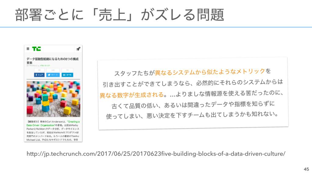 http://jp.techcrunch.com/2017/06/25/20170623fi...