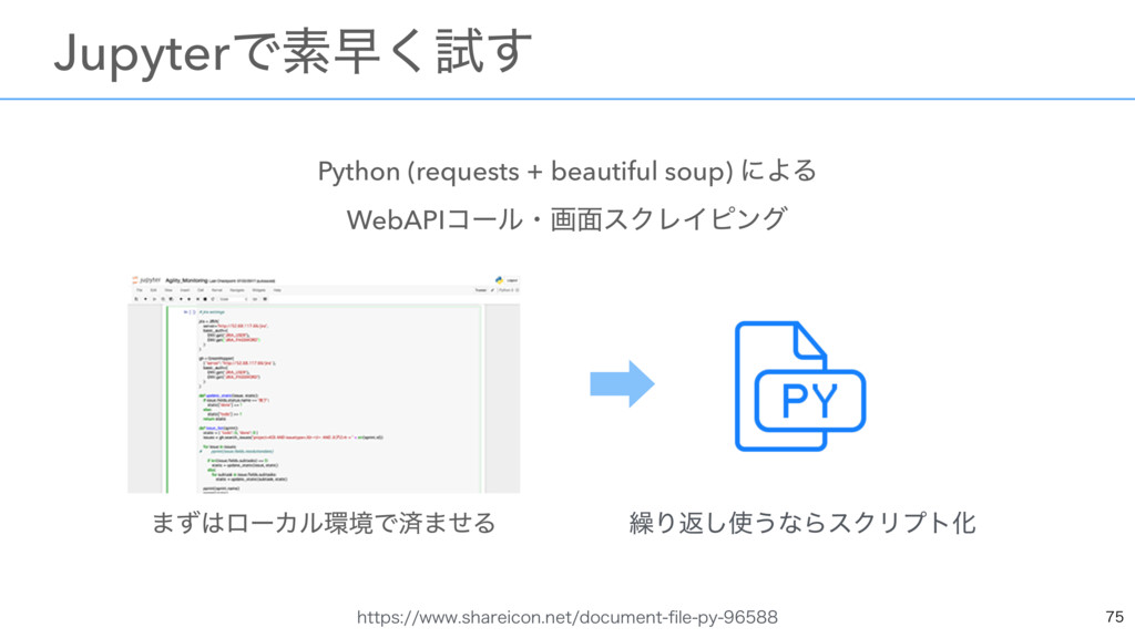 Python (requests + beautiful soup) ʹΑΔ