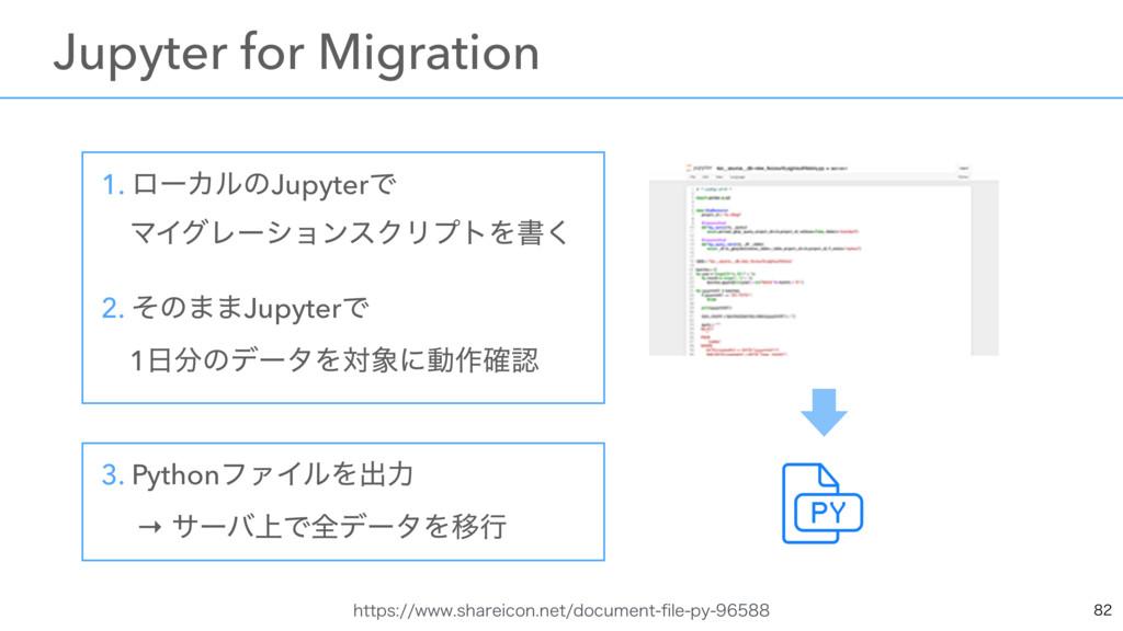 ɹJupyter for Migration 1. ϩʔΧϧͷJupyterͰ ɹϚΠ...