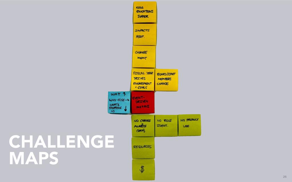 26 CHALLENGE MAPS