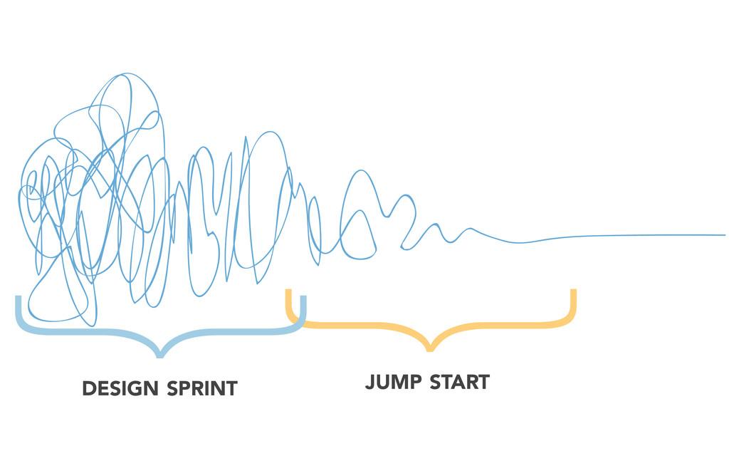 } } DESIGN SPRINT JUMP START