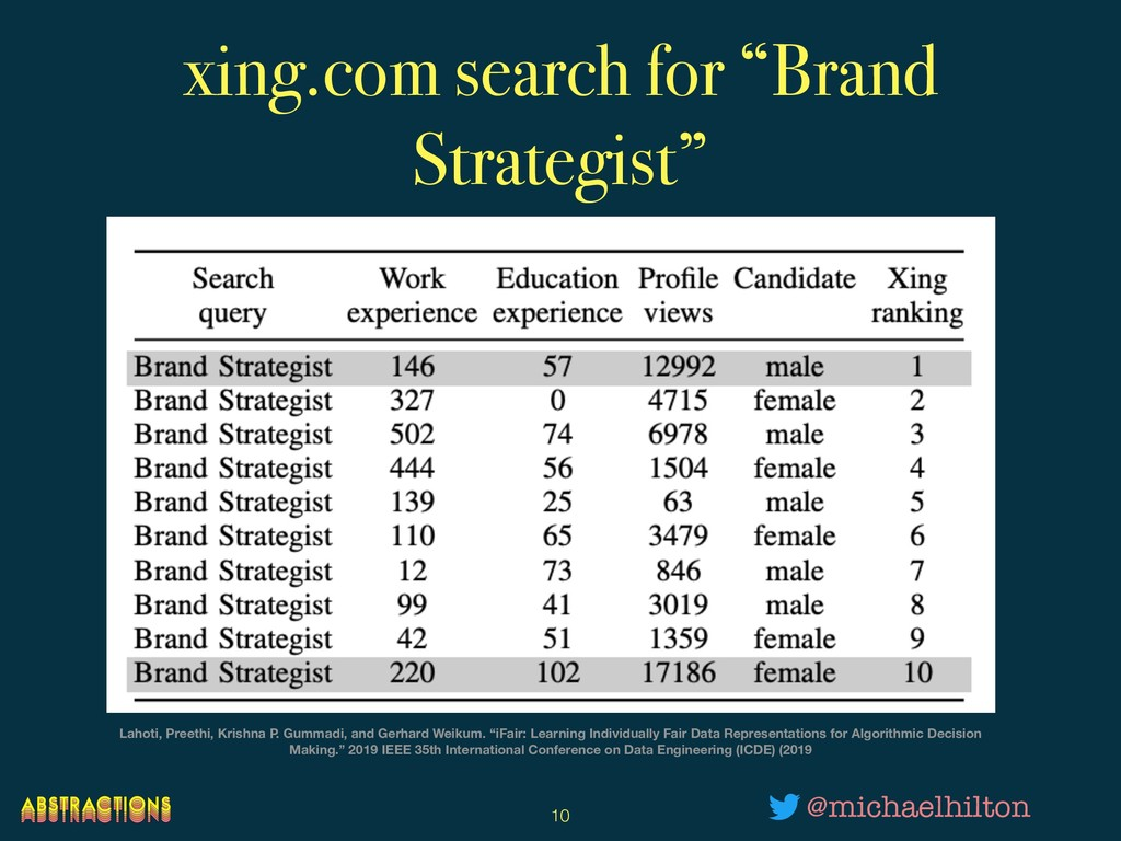 """xing.com search for """"Brand Strategist"""" !10 @mic..."""