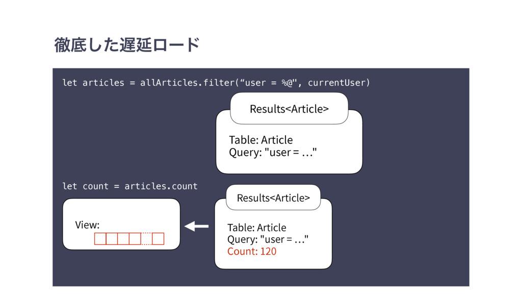 """పఈͨ͠Ԇϩʔυ let articles = allArticles.filter(""""us..."""