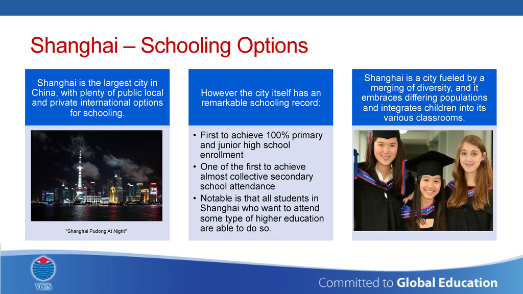 Shanghai – Schooling Options Shanghai is the la...
