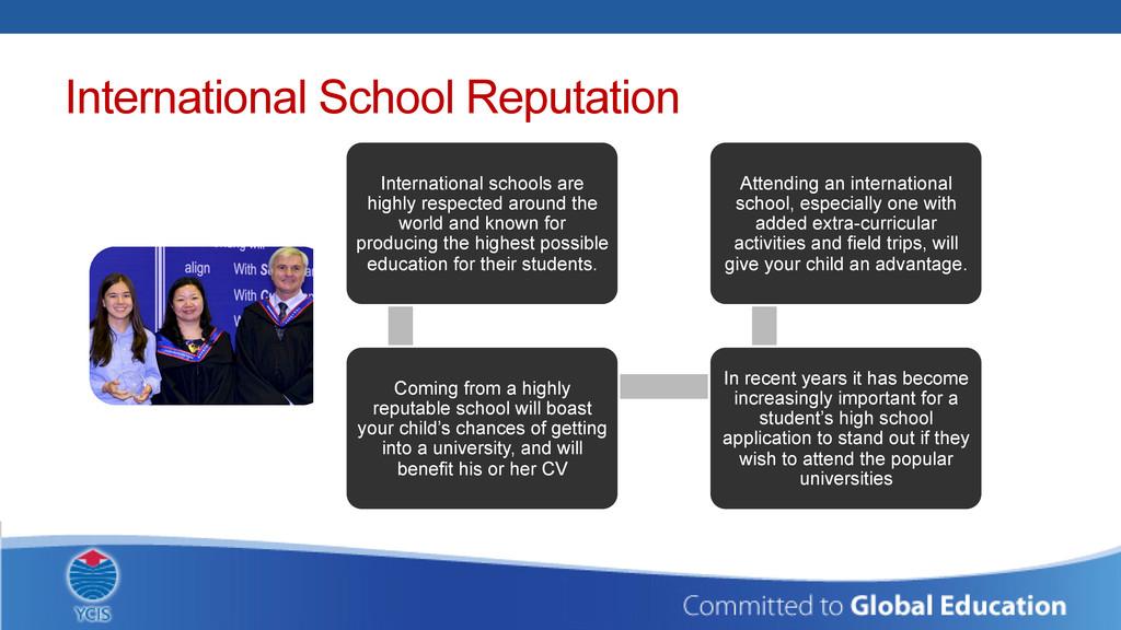 International School Reputation International s...