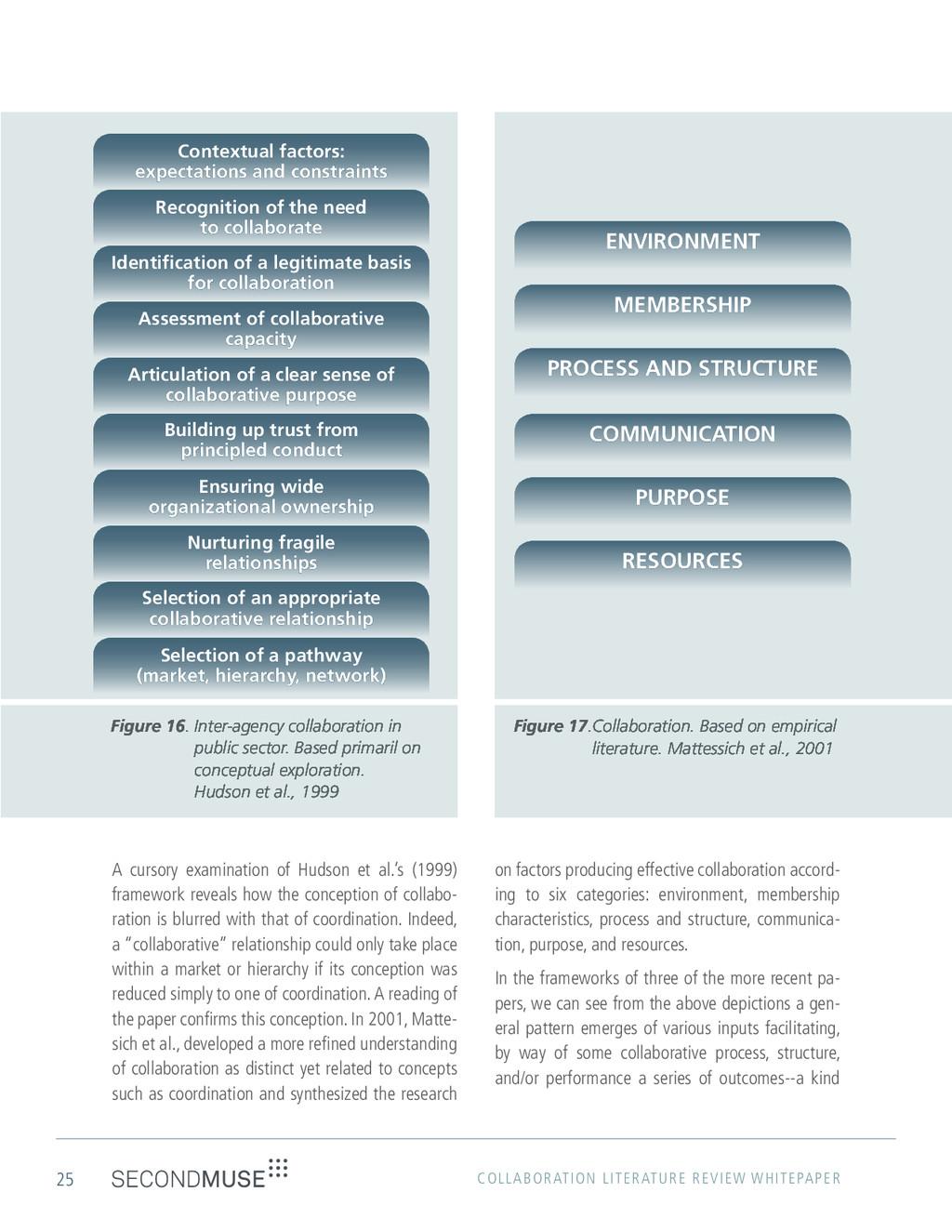 25 COLLABORATION LITERATURE REVIEW WHITEPAPER F...