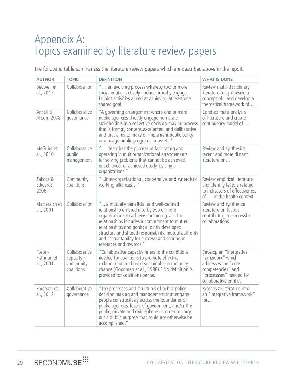 29 COLLABORATION LITERATURE REVIEW WHITEPAPER A...