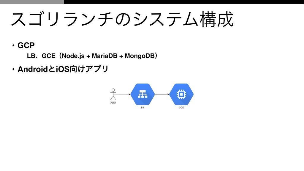εΰϦϥϯνͷγεςϜߏ • GCP LBɺGCEʢNode.js + MariaDB + ...