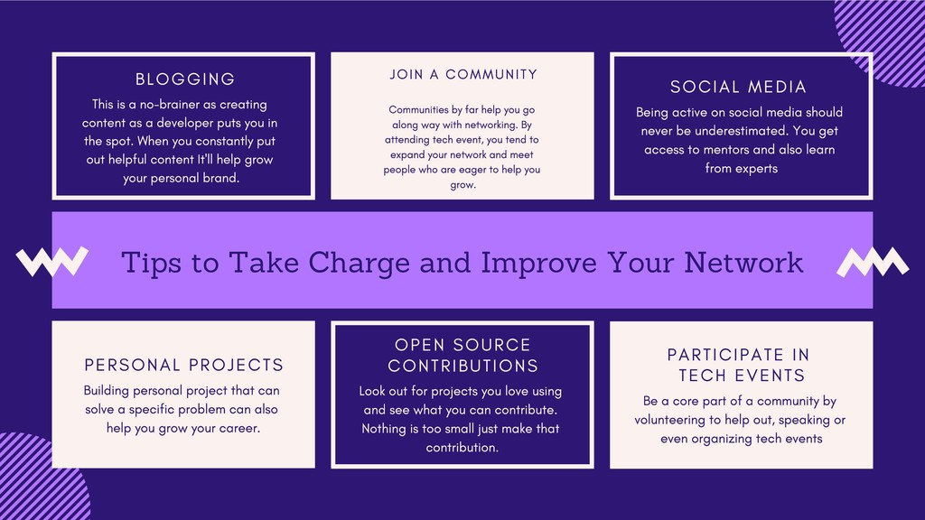 Tips to Take Charge and Improve Your Network B ...