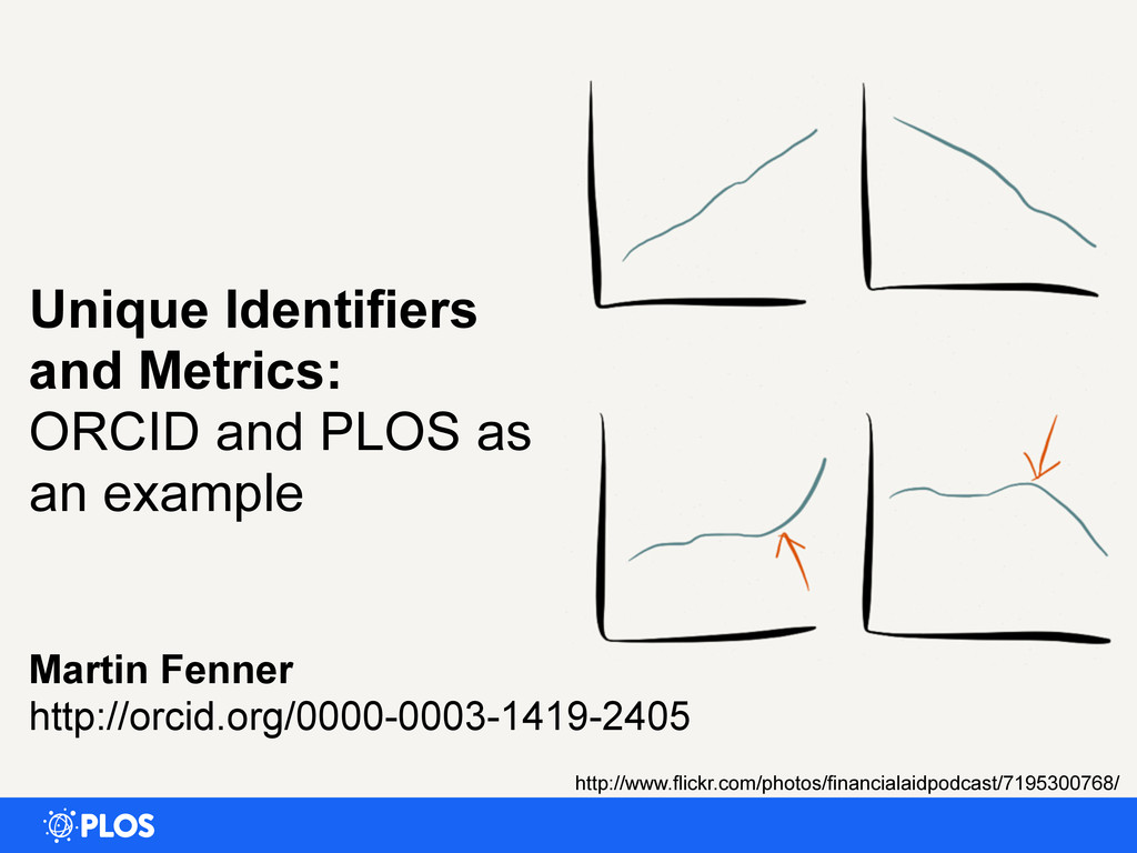 Unique Identifiers and Metrics: ORCID and PLOS ...