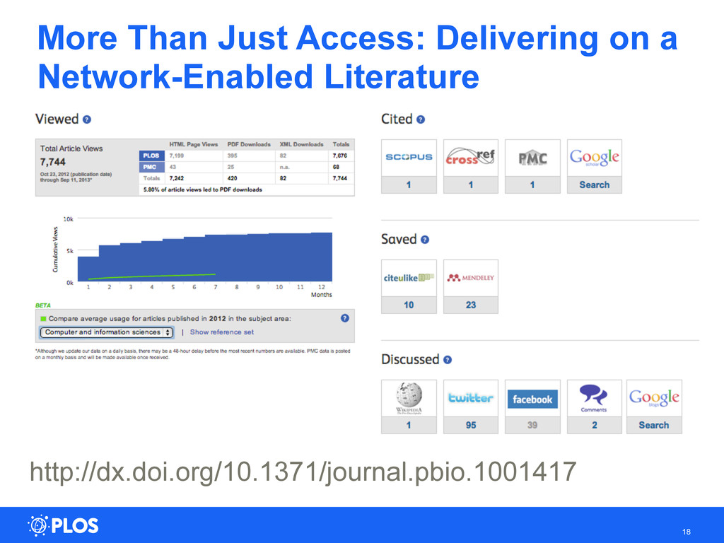 More Than Just Access: Delivering on a Network-...