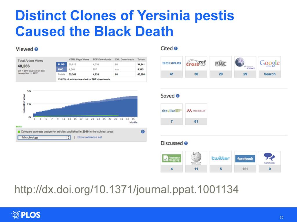Distinct Clones of Yersinia pestis Caused the B...