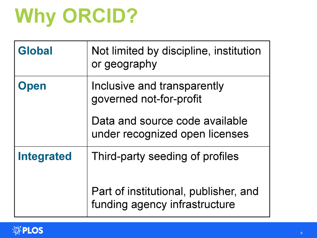 9 Why ORCID? Global Not limited by discipline, ...