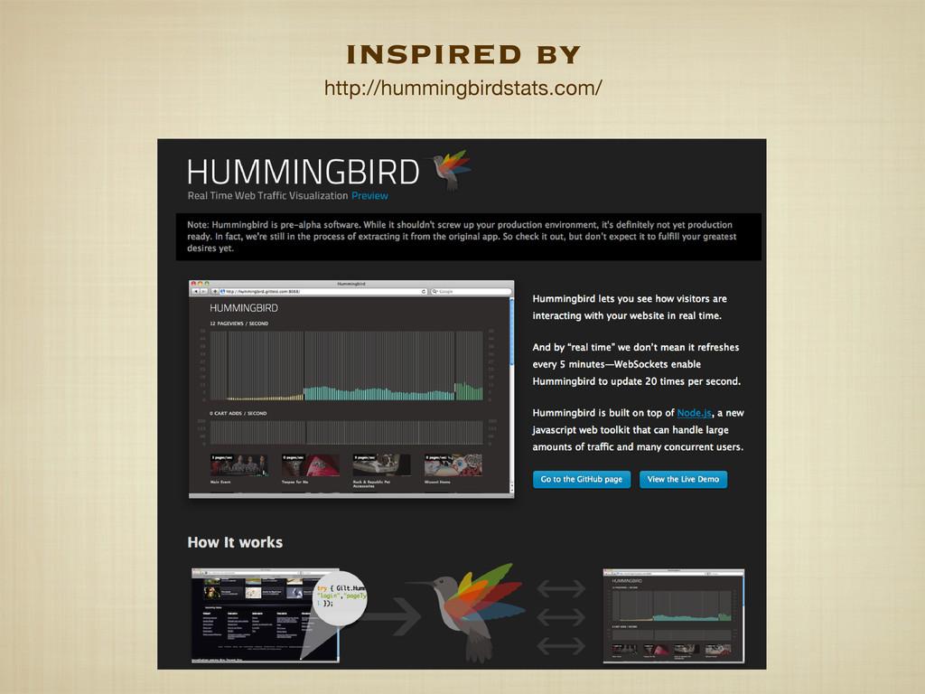 inspired by http://hummingbirdstats.com/