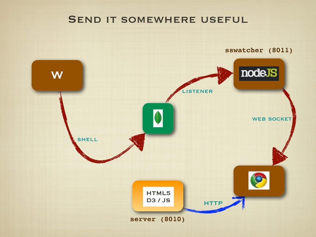 Send it somewhere useful W listener web socket ...
