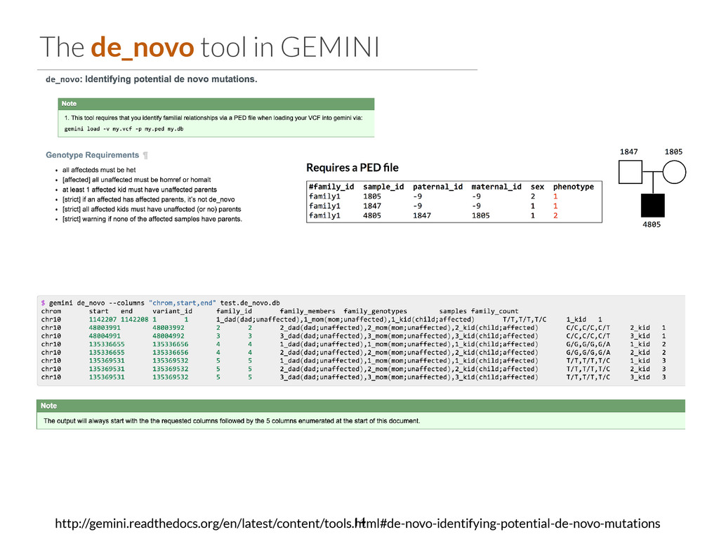 The de_novo tool in GEMINI http://gemini.readth...