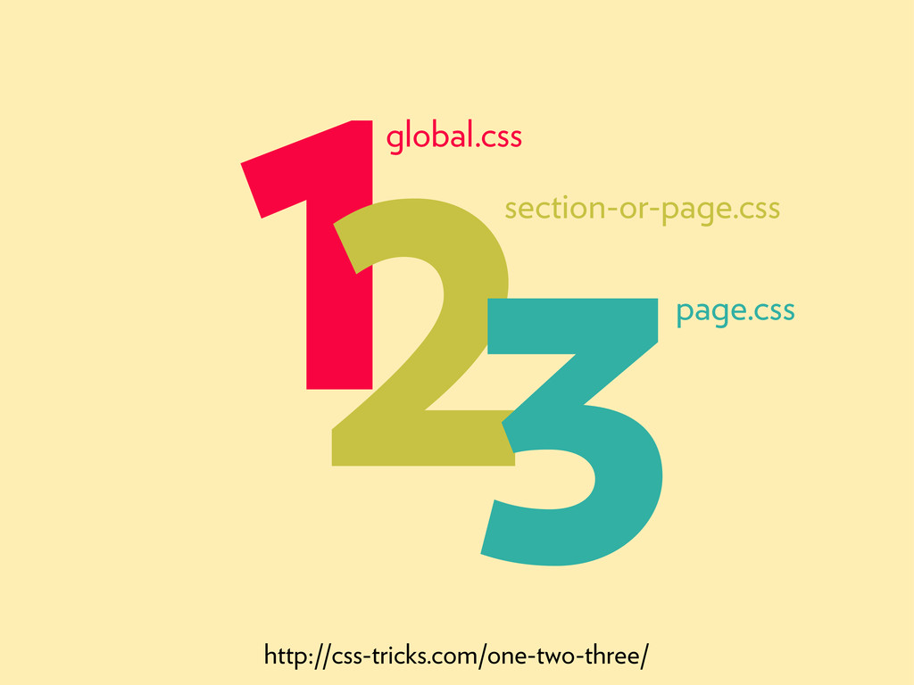 1 23 http://css-tricks.com/one-two-three/ globa...
