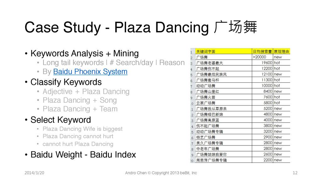 Case Study - Plaza Dancing 广场舞 • Keywords An...