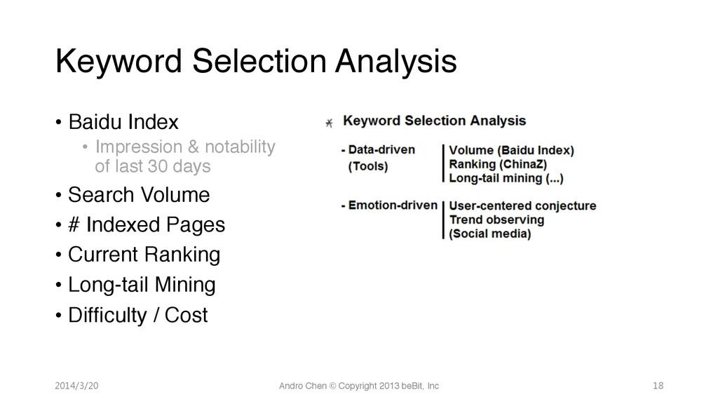 "Keyword Selection Analysis  • Baidu Index"" •..."