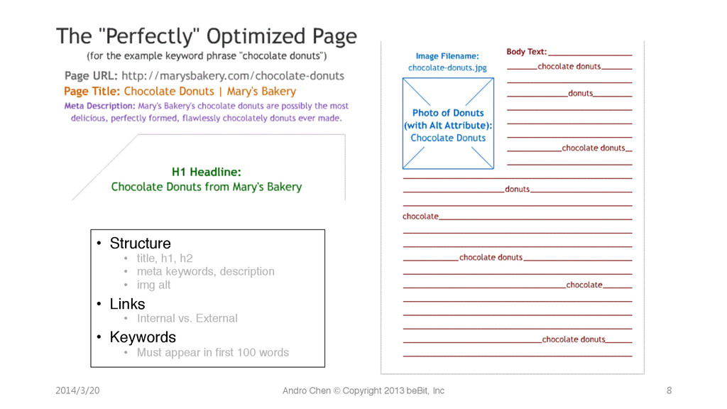 Perfectly Optimized Page 2014/3/20 Andro Ch...