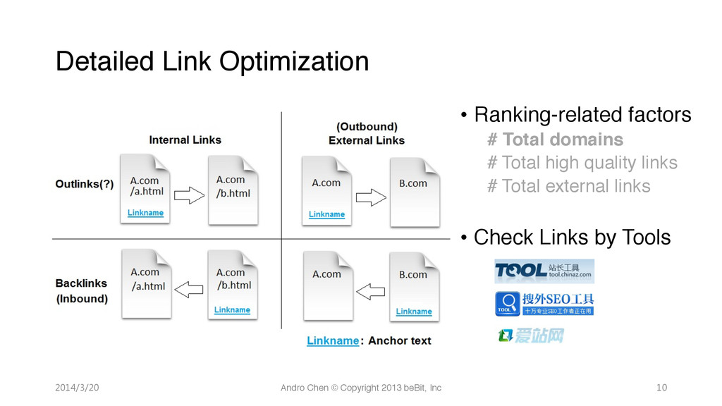 Detailed Link Optimization 2014/3/20 Andro ...