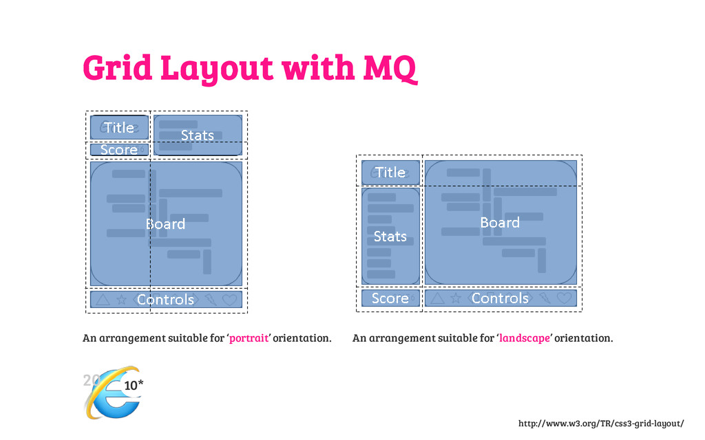 Grid Layout with MQ An arrangement suitable for...