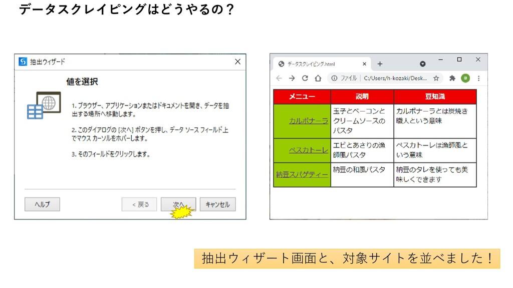 抽出ウィザート画面と、対象サイトを並べました! データスクレイピングはどうやるの?