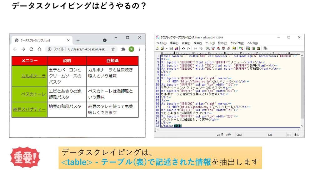 データスクレイピングは、 <table> - テーブル(表)で記述された情報を抽出します デー...