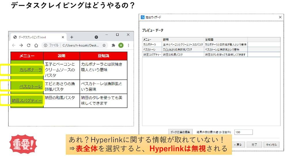 あれ?Hyperlinkに関する情報が取れていない! ⇒表全体を選択すると、Hyperlink...