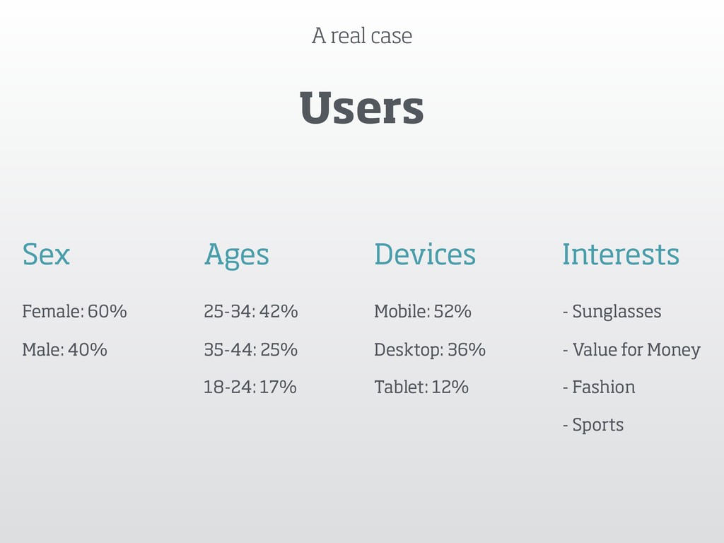 A real case Users Sex
