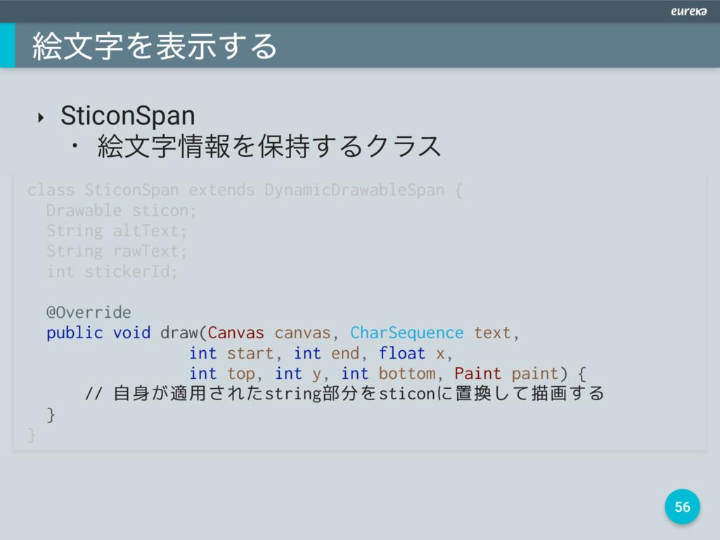 56 ֆจΛදࣔ͢Δ ‣ SticonSpan • ֆจใΛอ͢ΔΫϥε class ...