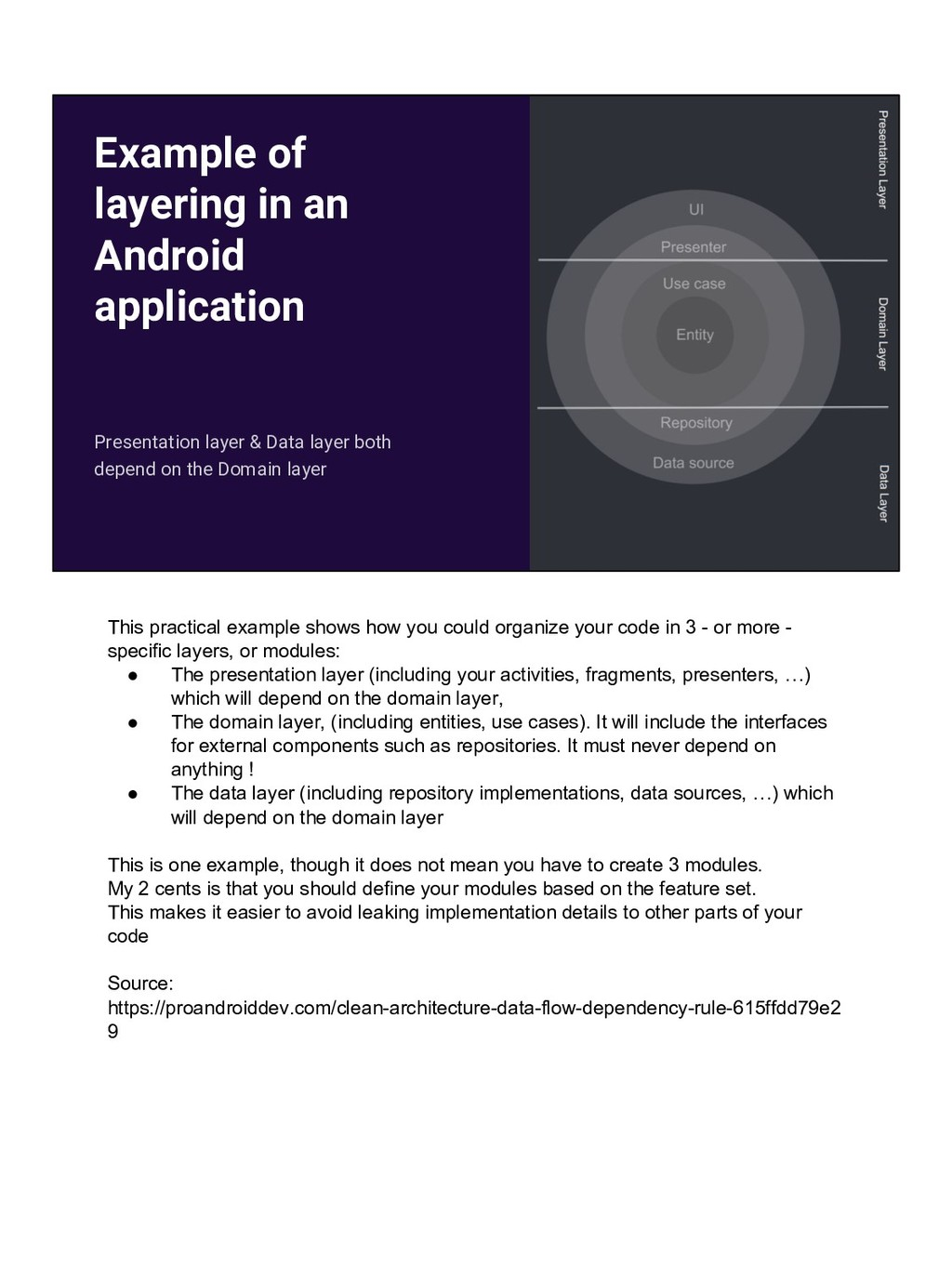 Example of layering in an Android application P...