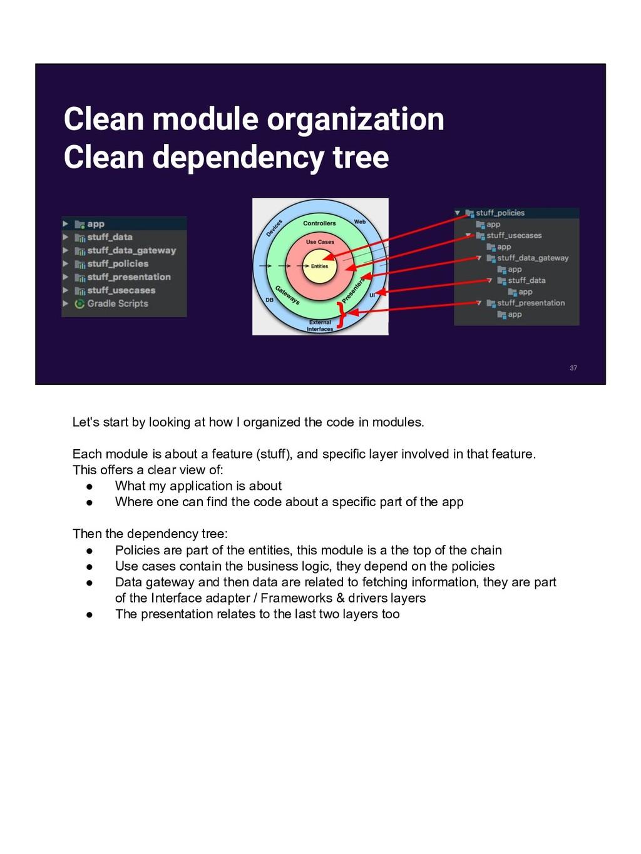 Clean module organization Clean dependency tree...