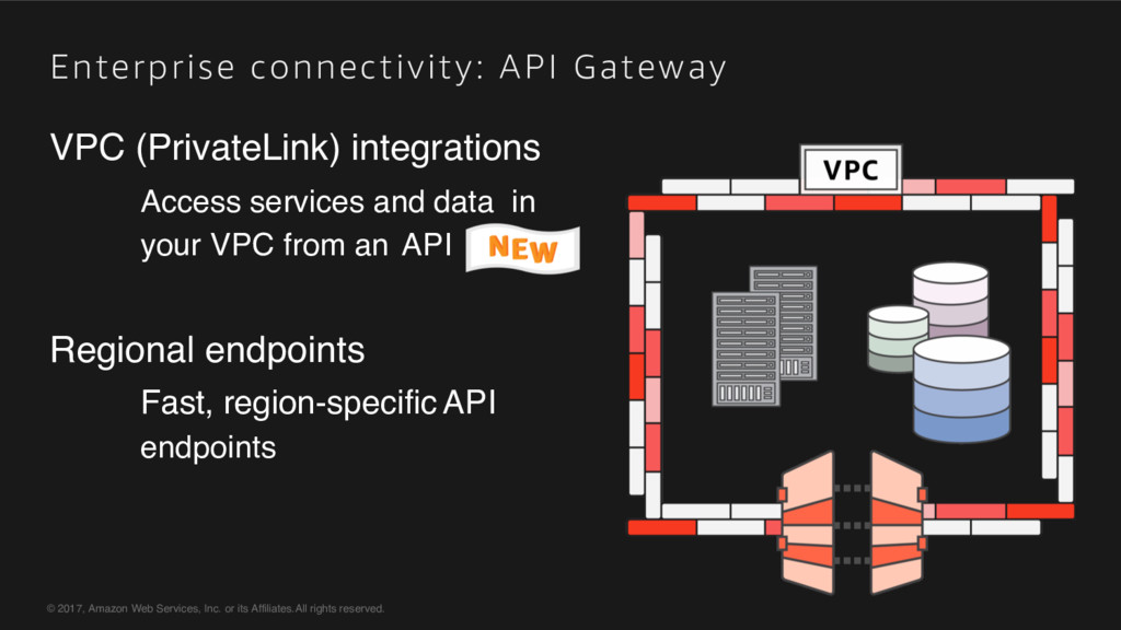VPC (PrivateLink) integrations Access services ...