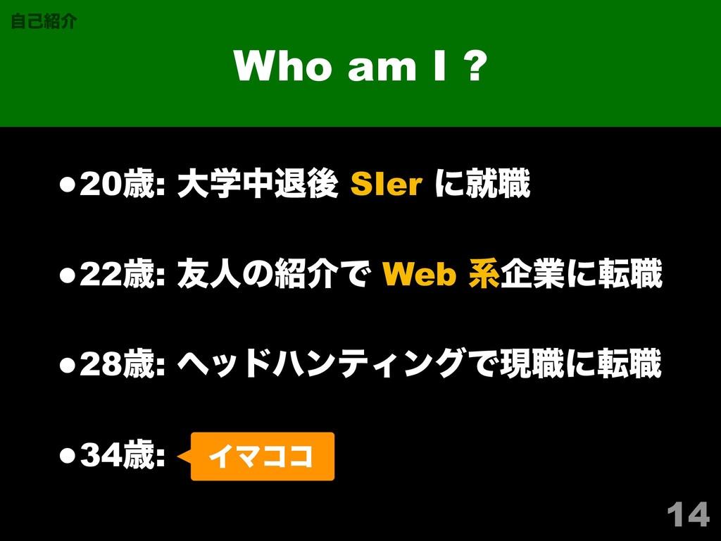 14 Who am I ? ࣗݾհ •20ࡀ: େֶதୀޙ SIer ʹब৬ •22ࡀ: ༑...