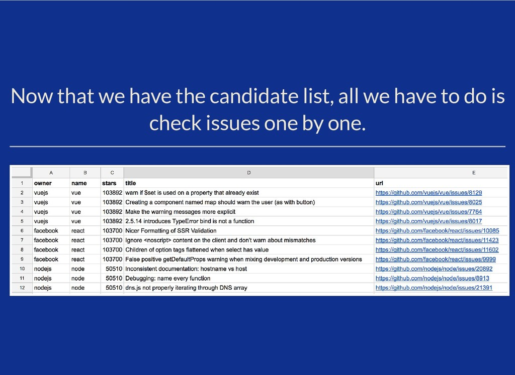 Now that we have the candidate list, all we hav...
