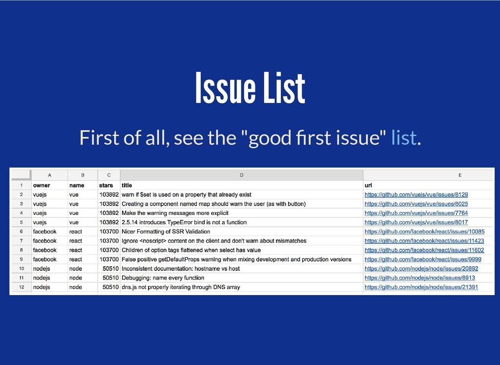 """Issue List Issue List First of all, see the """"go..."""