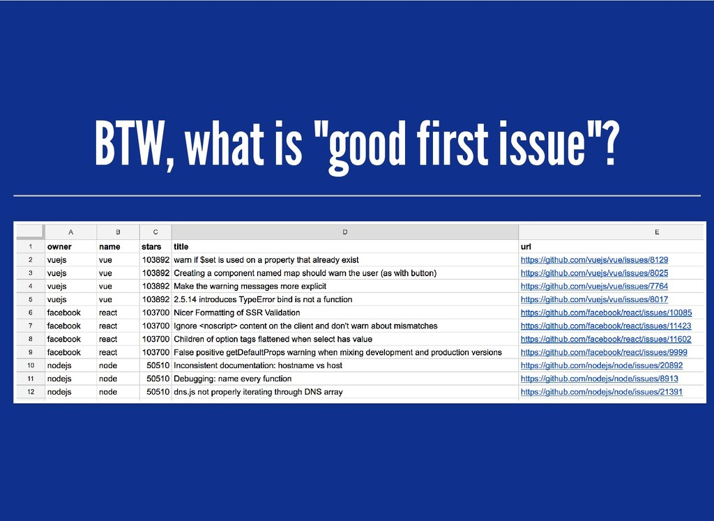 """BTW, what is """"good first issue""""? BTW, what is """"..."""