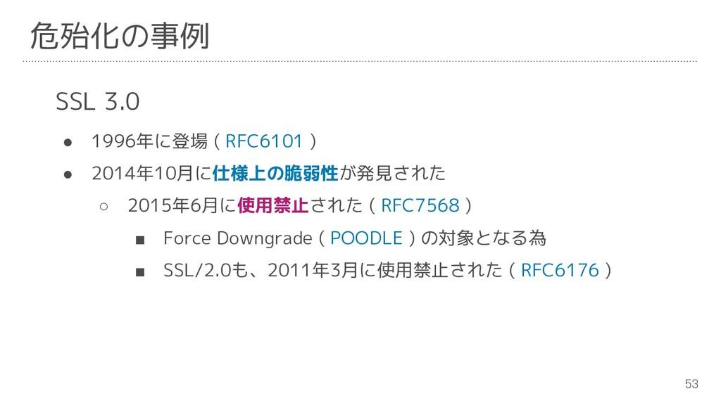 53 危殆化の事例 SSL 3.0 ● 1996年に登場 ( RFC6101 ) ● 2014...