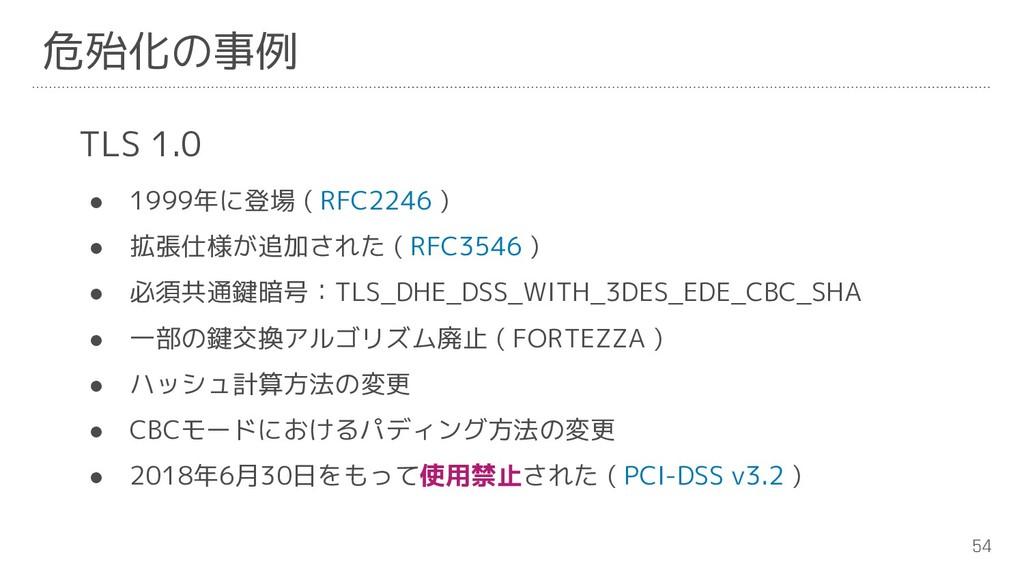 54 危殆化の事例 TLS 1.0 ● 1999年に登場 ( RFC2246 ) ● 拡張仕様...