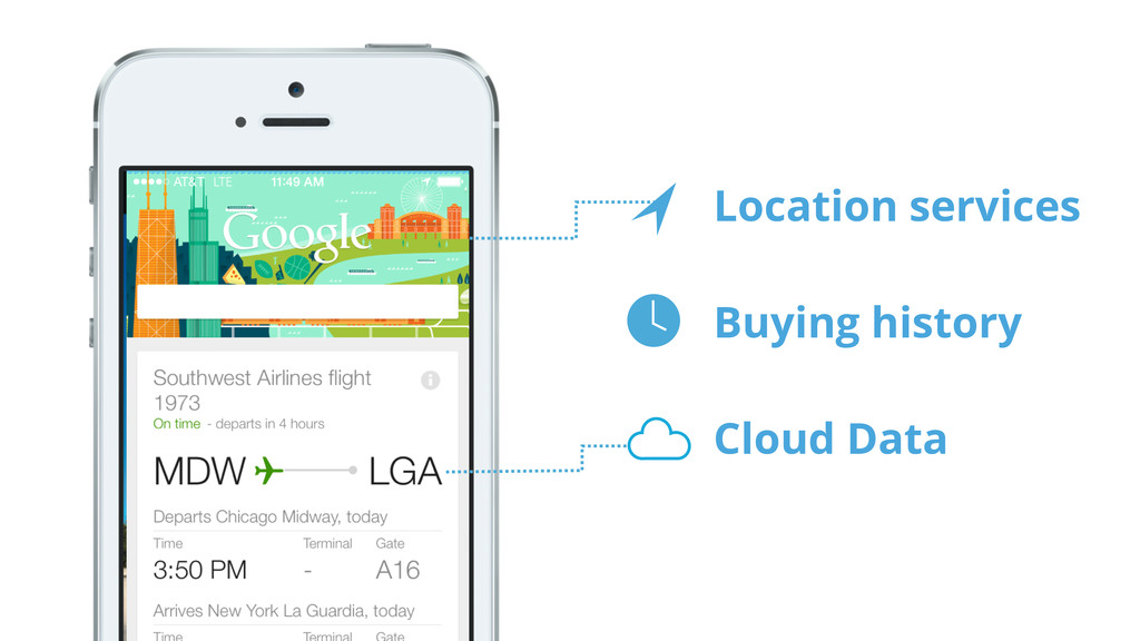 Location services Buying history Cloud Data