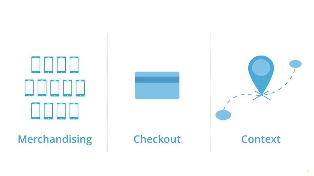 Merchandising 21 Checkout Context