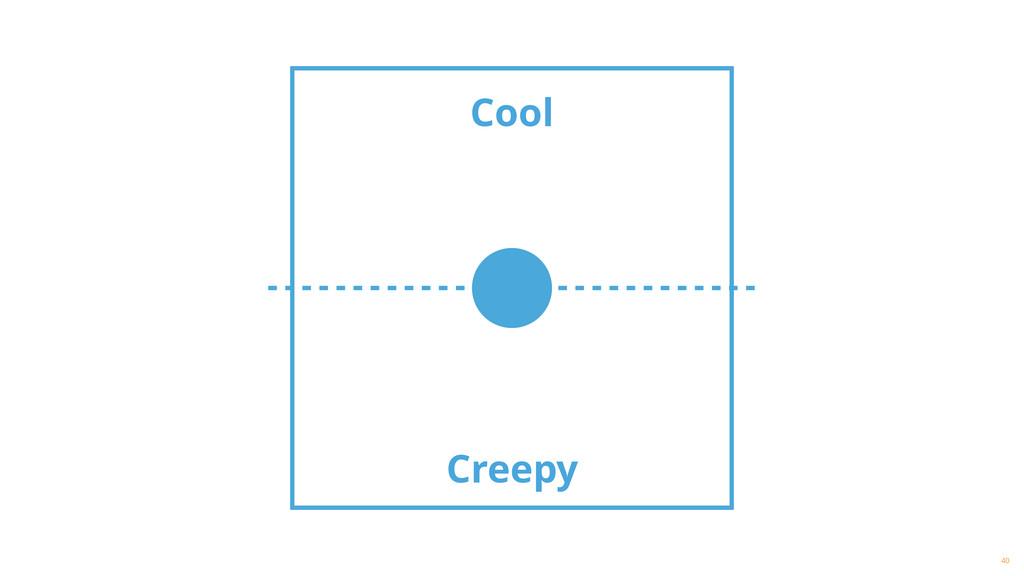 Cool 40 Creepy