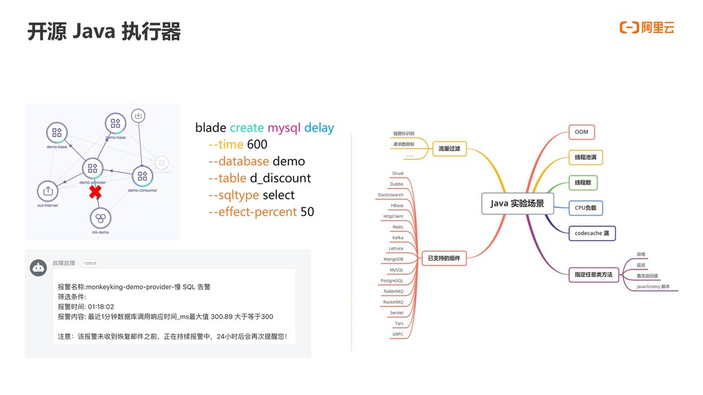 开源 Java 执行器 blade create mysql delay --time 600...
