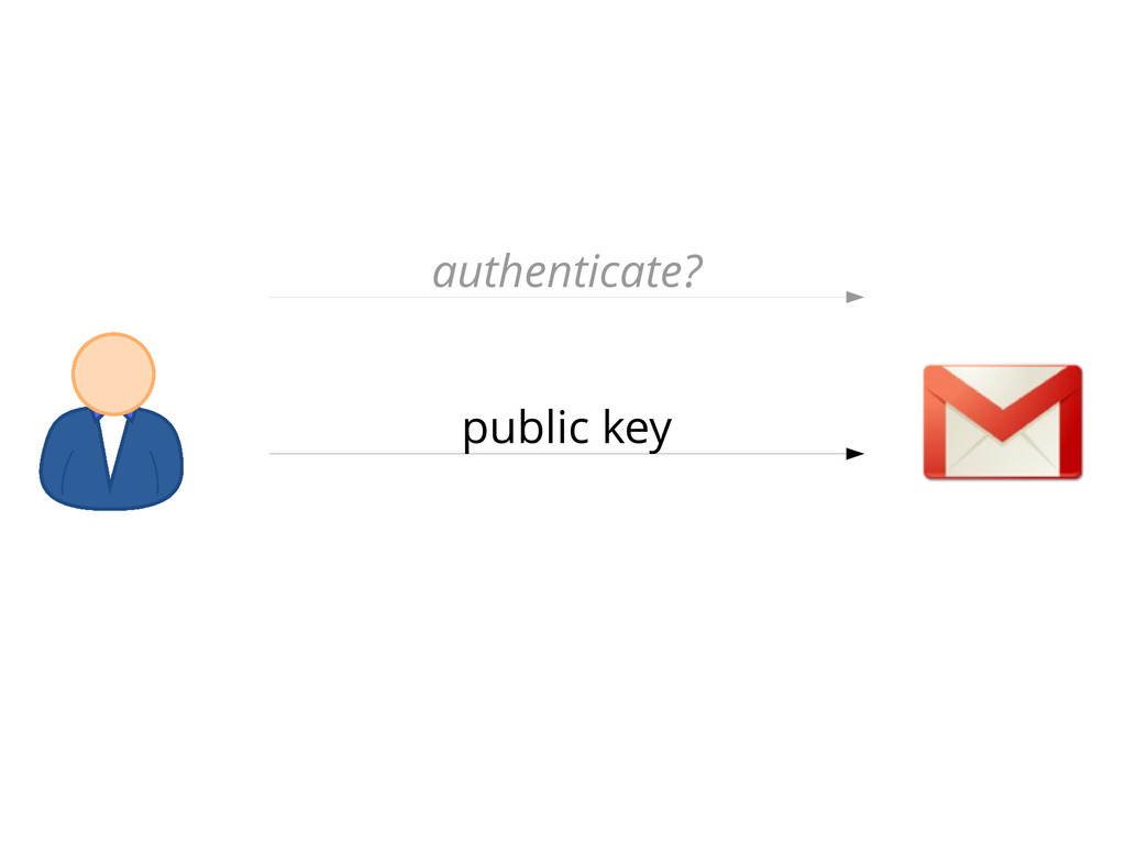 authenticate? public key