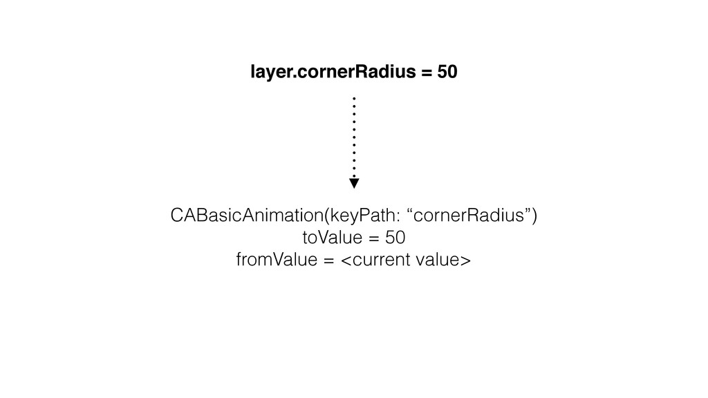 layer.cornerRadius = 50 CABasicAnimation(keyPat...